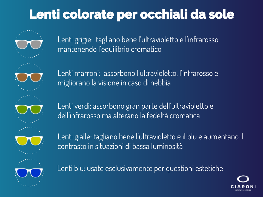 Lenti colorate per occhiali da sole