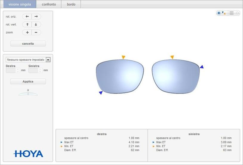 scegliere gli occhiali per la miopia: le lenti