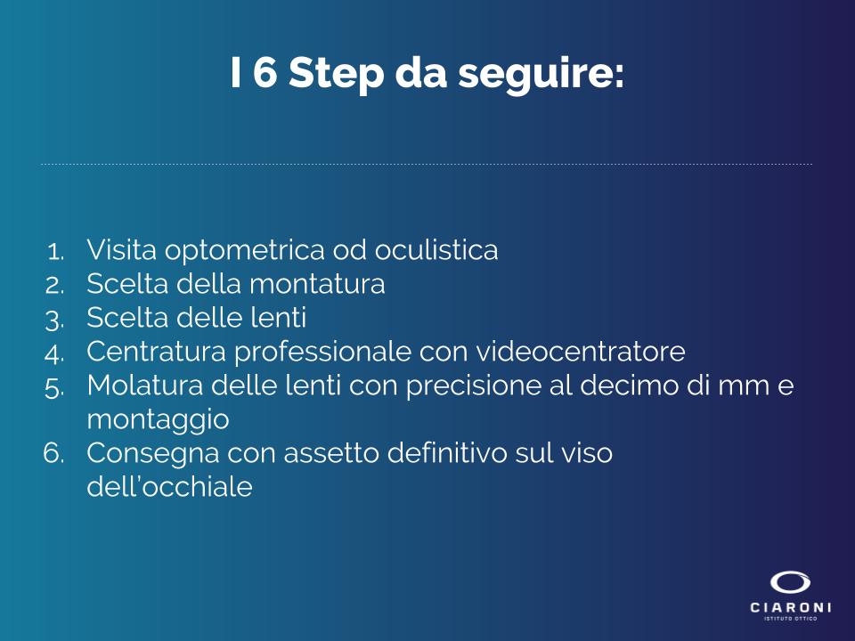 6-step-da-seguire-per-avere-i-migliori-occhiali-per-astigmatici